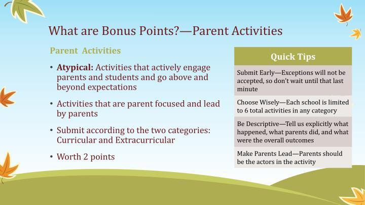 What are Bonus Points?—Parent Activities
