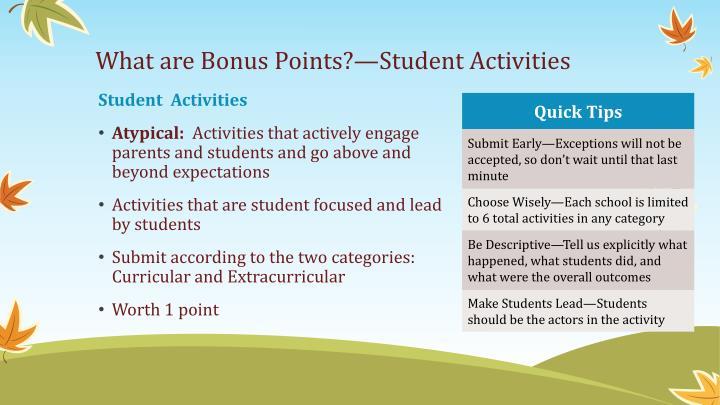 What are Bonus Points?—Student Activities