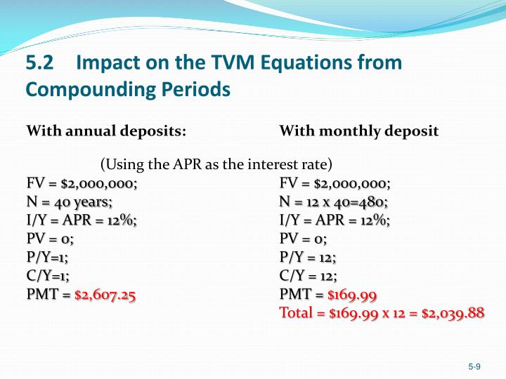 5.2	Impact on the TVM Equations from Compounding Periods