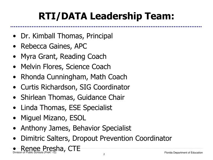 Rti data leadership team