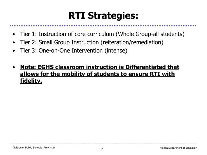 RTI Strategies: