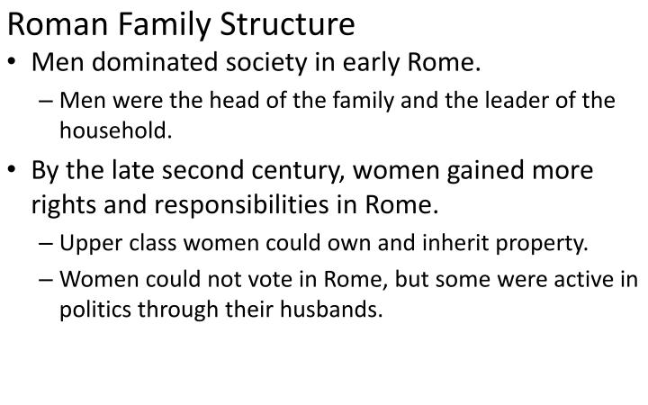 Roman Family Structure