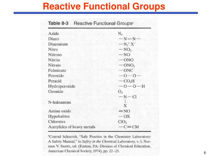 Reactive Functional Groups