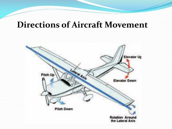 Directions of Aircraft Movement