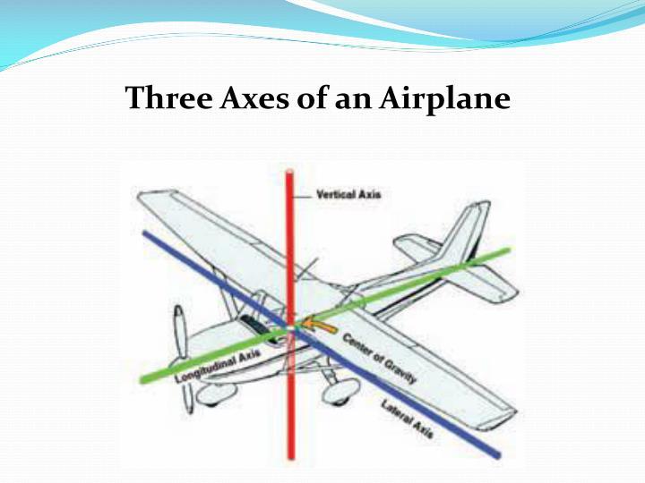 Three Axes of an Airplane
