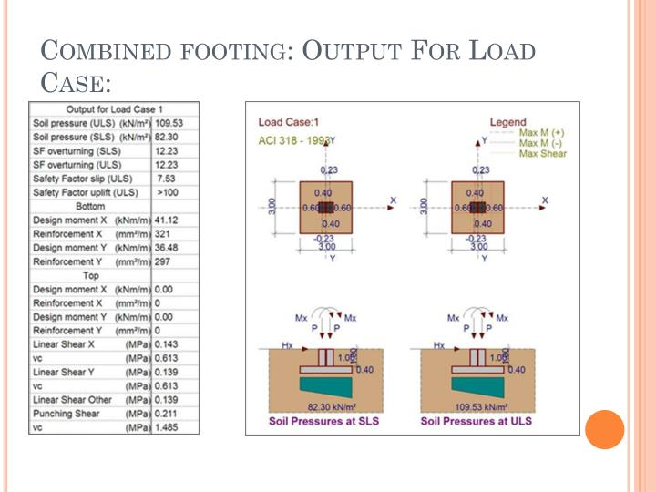 Combined footing: Output For Load Case: