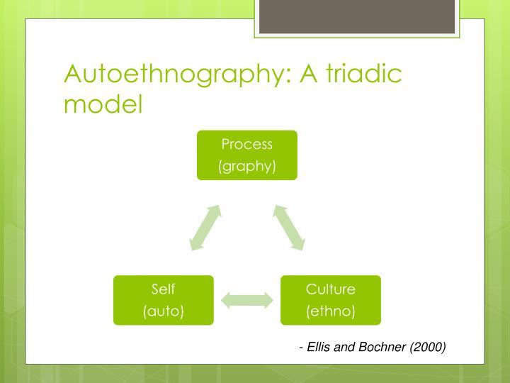Autoethnography: A triadic model