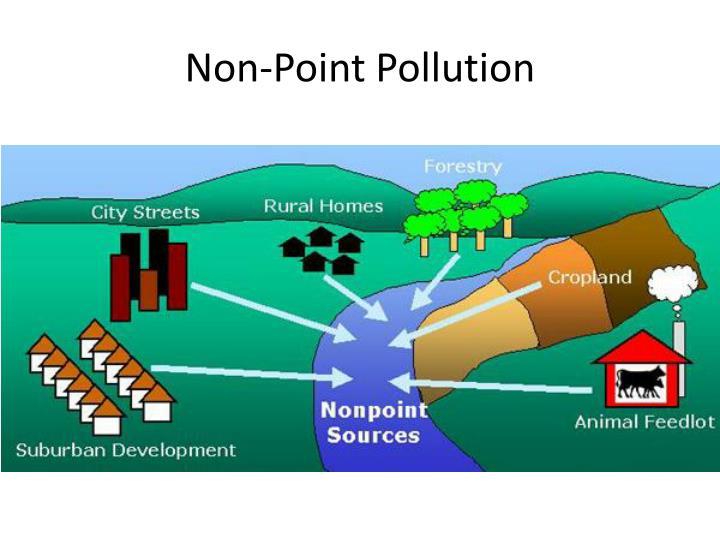 Non-Point Pollution