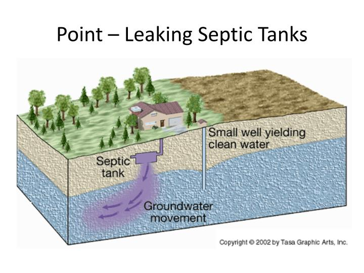 Point – Leaking Septic Tanks