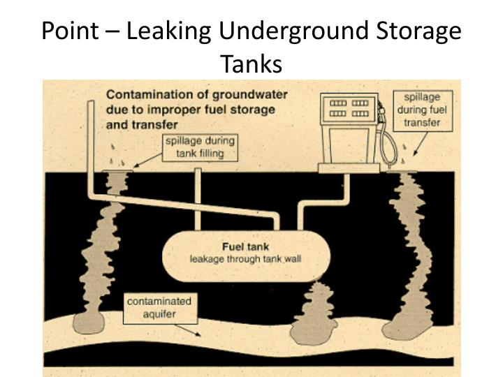 Point – Leaking Underground Storage Tanks