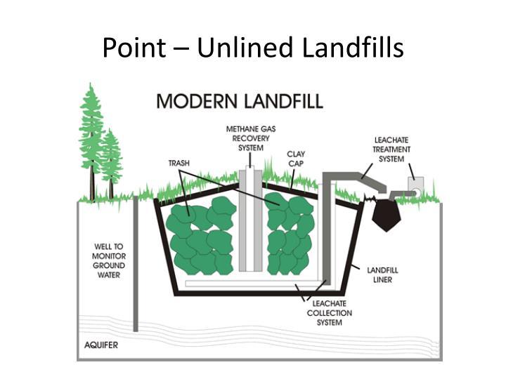 Point – Unlined Landfills