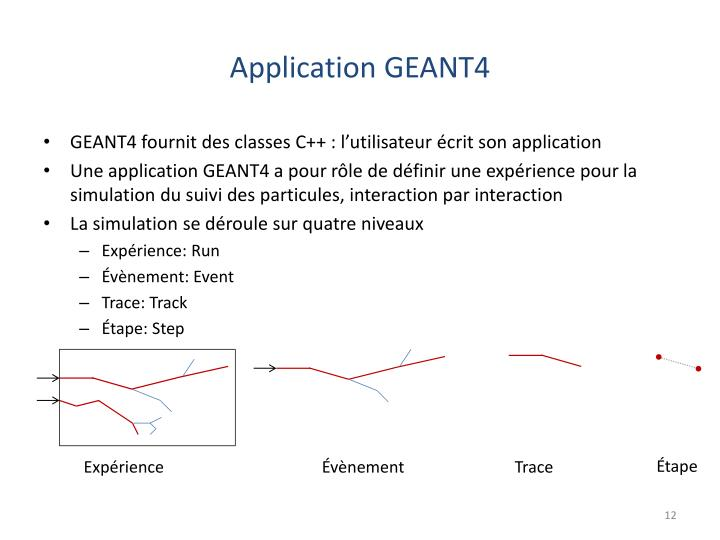 Application GEANT4