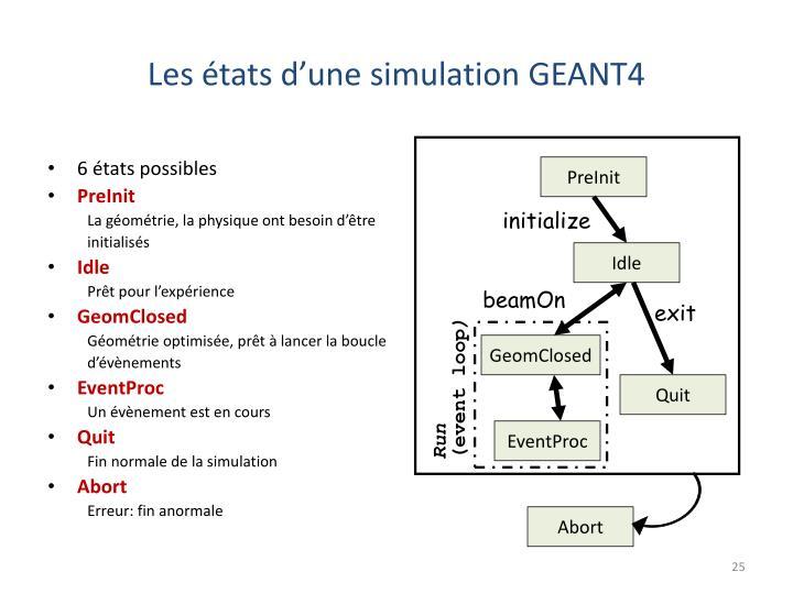 Les états d'une simulation GEANT4