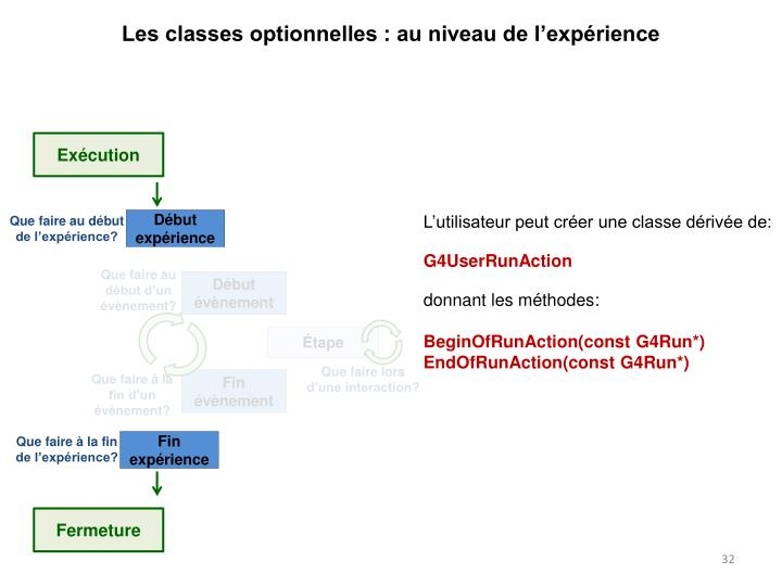 Les classes optionnelles : au niveau de l'expérience