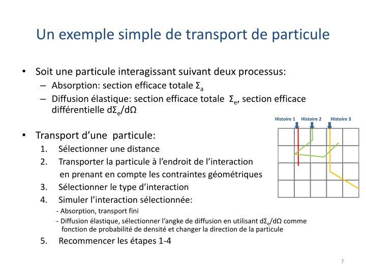 Un exemple simple de transport de particule