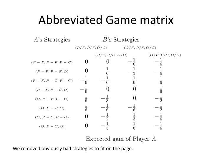 Abbreviated Game matrix