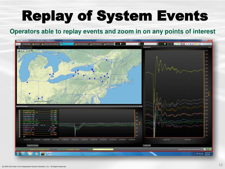 Replay of System Events