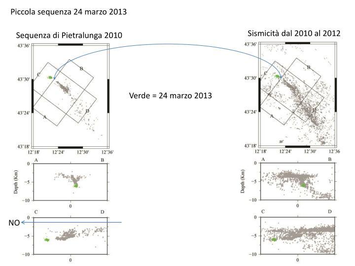 Piccola sequenza 24 marzo 2013