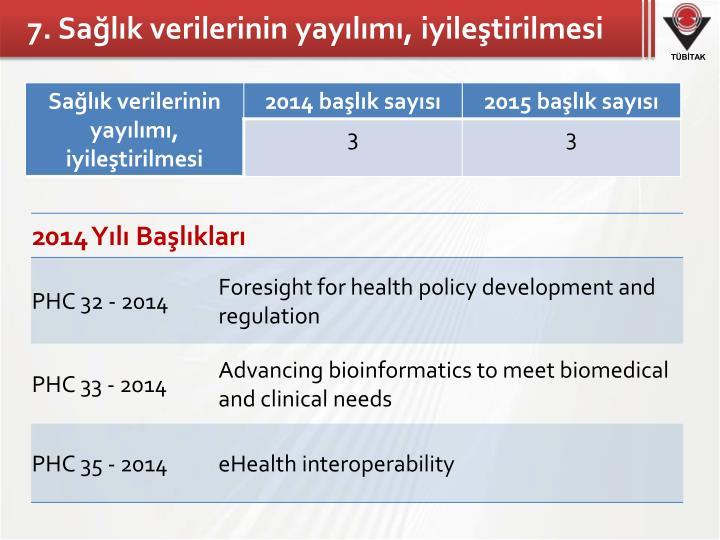7. Sağlık verilerinin yayılımı, iyileştirilmesi