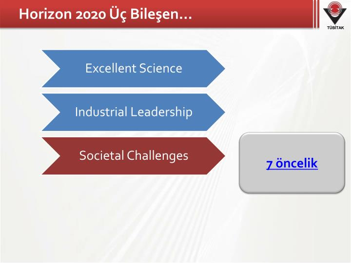 Horizon 2020 Üç