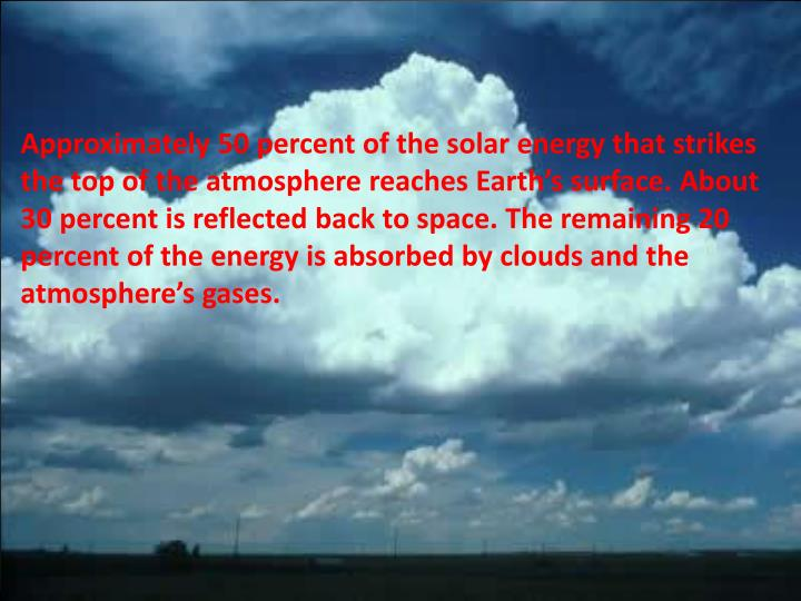 Approximately 50 percent of the solar energy that strikes the top of the atmosphere reaches Earth's surface. About 30 percent is reflected back to space. The remaining 20 percent of the energy is absorbed by clouds and the atmosphere's gases.