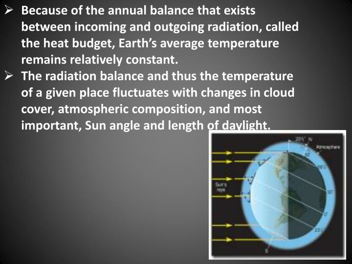 Because of the annual balance that exists between incoming and outgoing radiation, called the heat budget, Earth's average temperature remains relatively constant.
