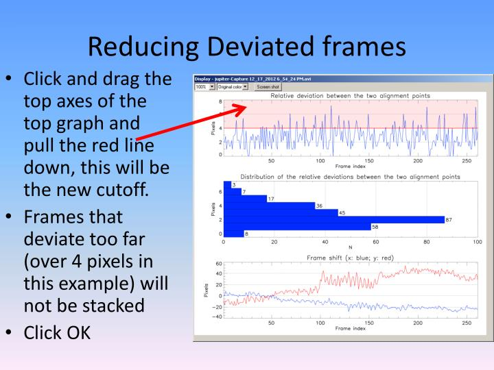 Reducing Deviated frames