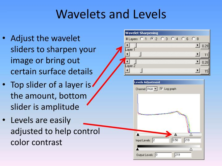 Wavelets and Levels