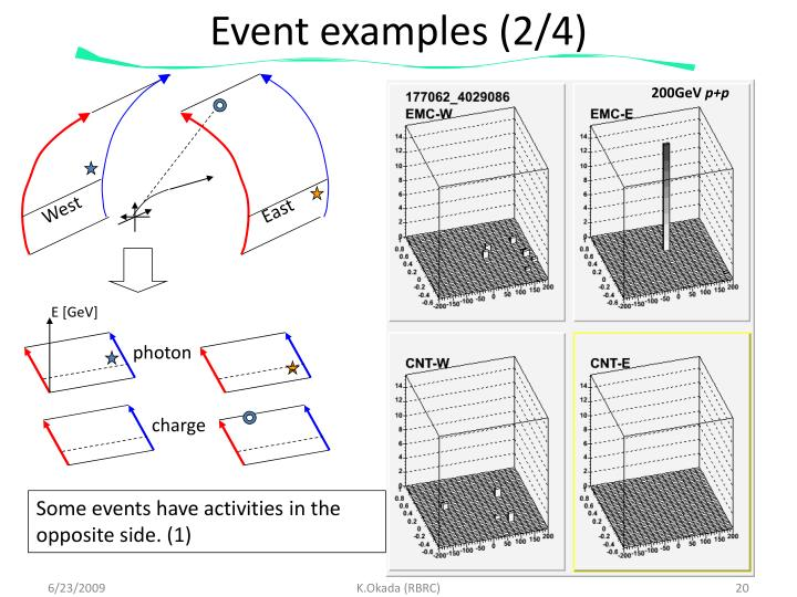 Event examples (2/4)