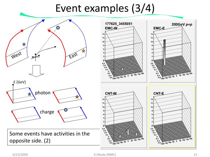 Event examples (3/4)
