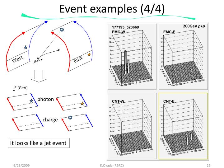 Event examples (4/4)