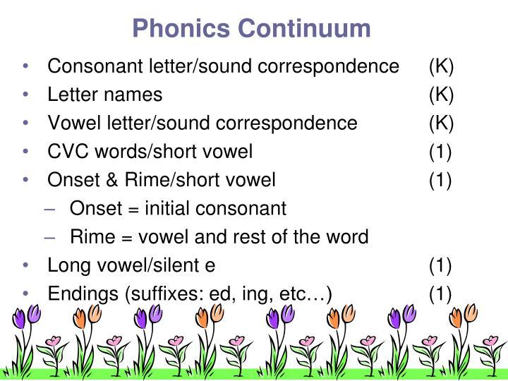 Phonics Continuum