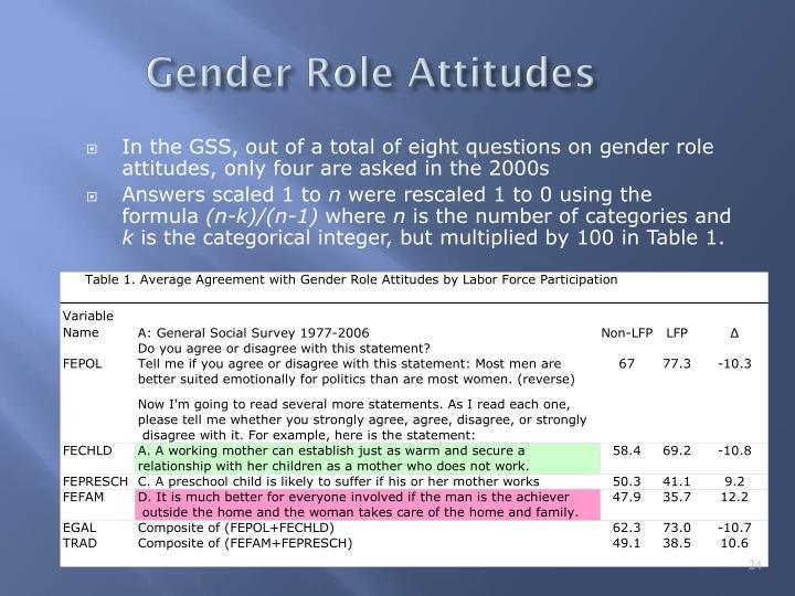 Gender Role Attitudes