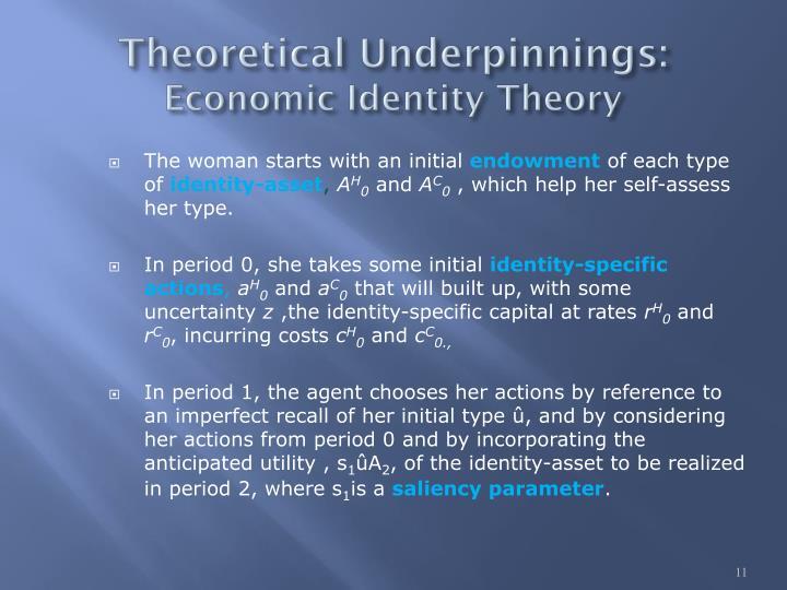 Theoretical Underpinnings: