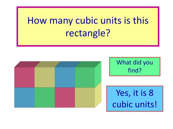 How many cubic units is this rectangle?