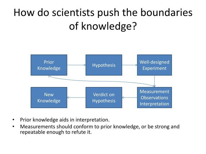 How do scientists push the boundaries of knowledge?