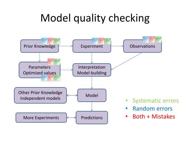Model quality checking