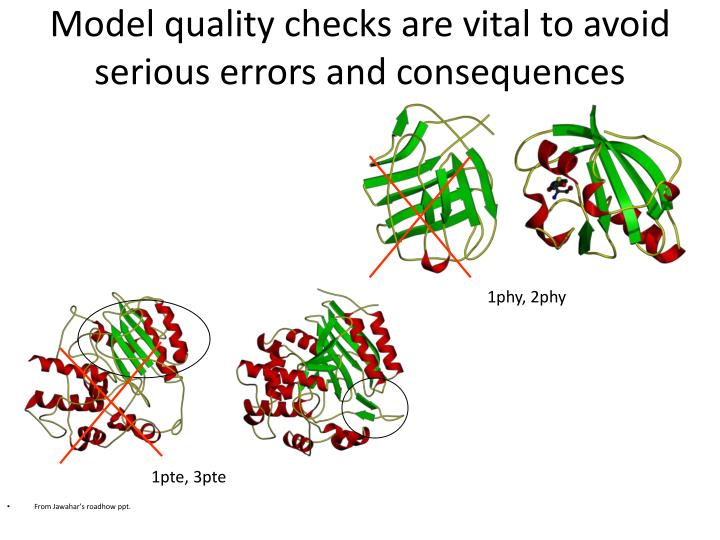 Model quality checks are vital to avoid serious errors and consequences
