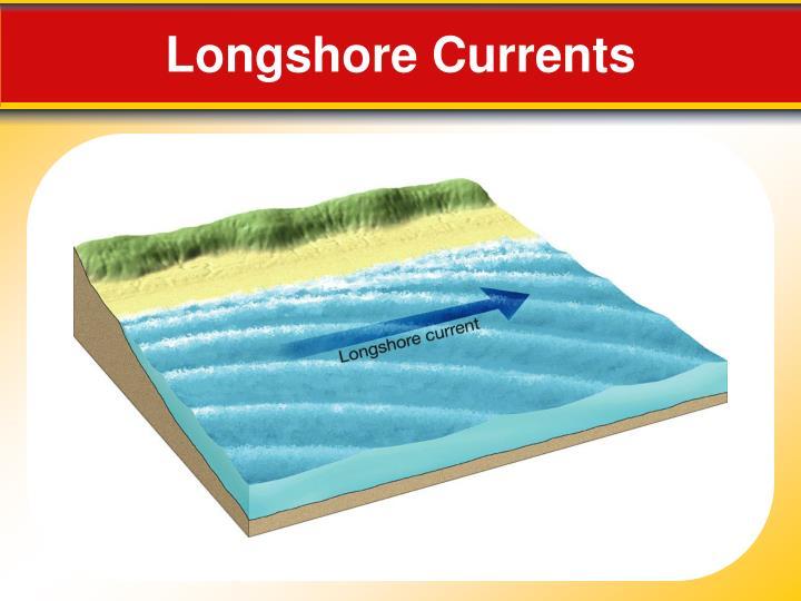 Longshore Currents