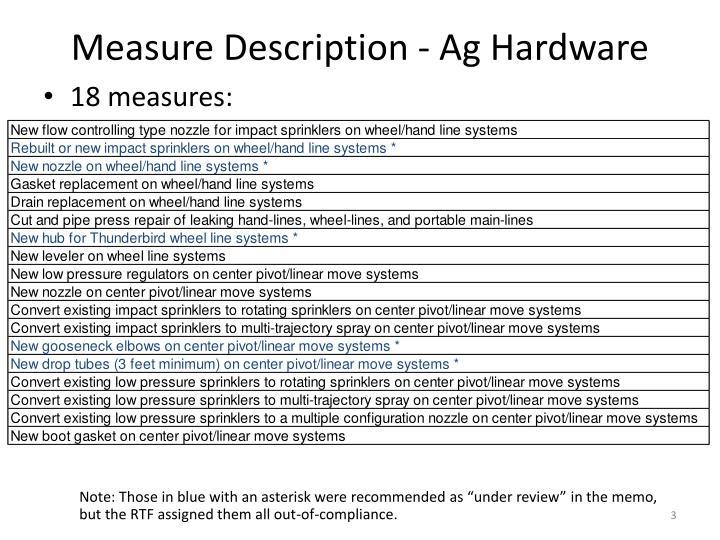 Measure Description - Ag Hardware