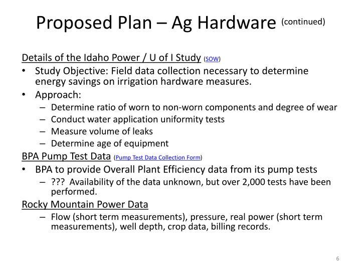 Proposed Plan – Ag Hardware
