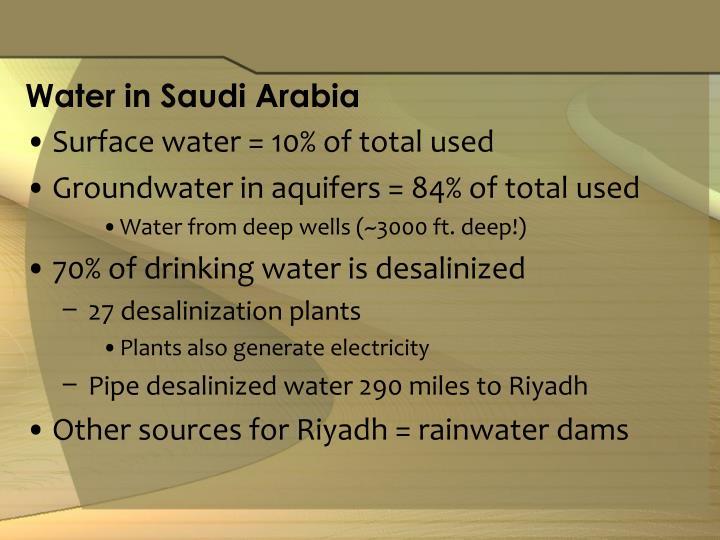 Water in Saudi Arabia