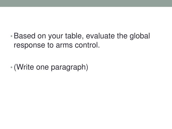 Based on your table, evaluate the global response to arms control.