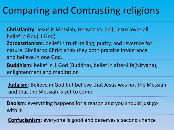 Comparing and Contrasting religions