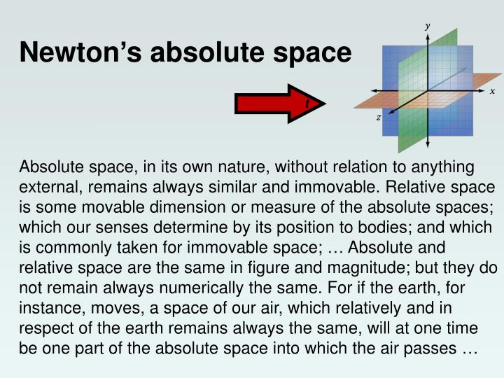 Newton's absolute space