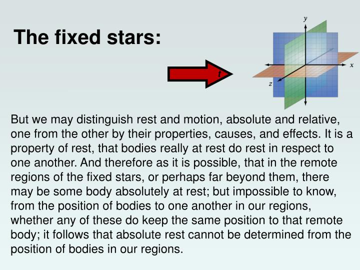 The fixed stars: