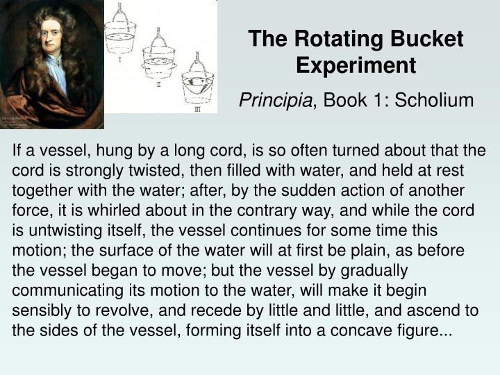The Rotating Bucket Experiment