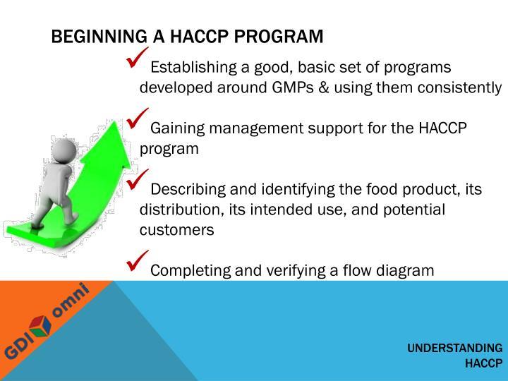 Beginning a Haccp program