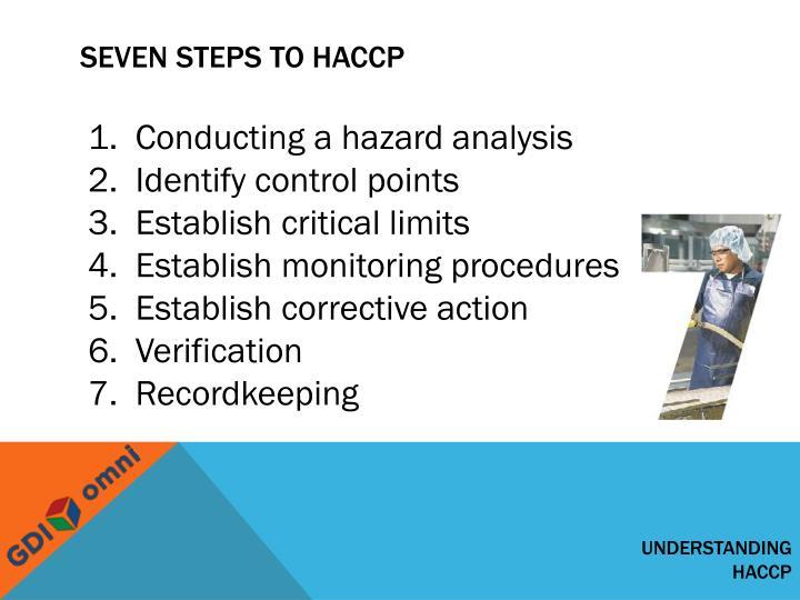 Seven steps to haccp