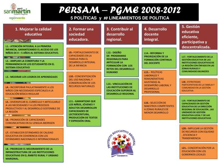 PERSAM